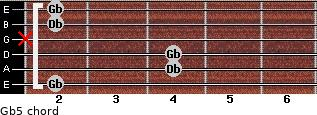 Gb5 for guitar on frets 2, 4, 4, x, 2, 2