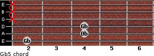 Gb5 for guitar on frets 2, 4, 4, x, x, x
