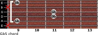 Gb5 for guitar on frets x, 9, 11, 11, x, 9
