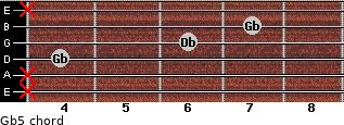 Gb5 for guitar on frets x, x, 4, 6, 7, x