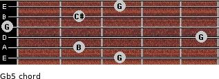 G(b5) for guitar on frets 3, 2, 5, 0, 2, 3