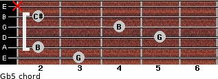 G(b5) for guitar on frets 3, 2, 5, 4, 2, x