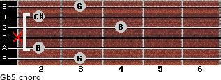 G(b5) for guitar on frets 3, 2, x, 4, 2, 3