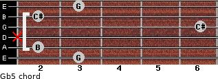 G(b5) for guitar on frets 3, 2, x, 6, 2, 3