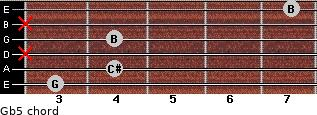 G(b5) for guitar on frets 3, 4, x, 4, x, 7