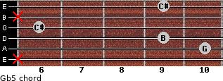 G(b5) for guitar on frets x, 10, 9, 6, x, 9