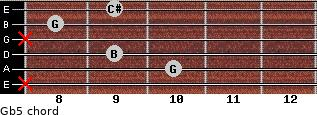 G(b5) for guitar on frets x, 10, 9, x, 8, 9