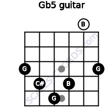 G(b5) for guitar on frets 3, 4, 5, 4, 0, 3