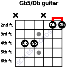 Gb5\Db guitar chord