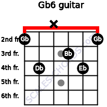 Gb6 for guitar on frets 2, 4, x, 3, 4, 2