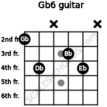 Gb6 for guitar on frets 2, 4, x, 3, 4, x