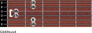 Gb6/9sus4 guitar chord