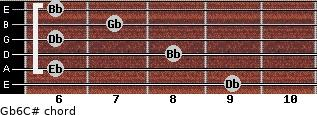 Gb6/C# for guitar on frets 9, 6, 8, 6, 7, 6