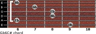 Gb6/C# for guitar on frets 9, 6, 8, 8, 7, 6