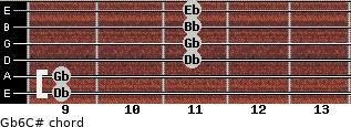 Gb6/C# for guitar on frets 9, 9, 11, 11, 11, 11