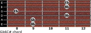 Gb6/C# for guitar on frets 9, 9, 11, 8, 11, 11