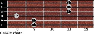 Gb6/C# for guitar on frets 9, 9, 8, 11, 11, 11
