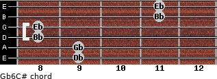 Gb6/C# for guitar on frets 9, 9, 8, 8, 11, 11