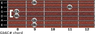 Gb6/C# for guitar on frets 9, 9, 8, 8, 11, 9