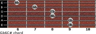 Gb6/C# for guitar on frets 9, 9, 8, 8, 7, 6