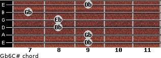 Gb6/C# for guitar on frets 9, 9, 8, 8, 7, 9