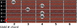 Gb6/C# for guitar on frets x, 4, 4, 3, 4, 2
