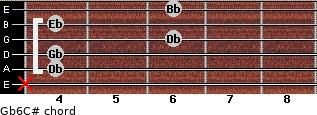 Gb6/C# for guitar on frets x, 4, 4, 6, 4, 6