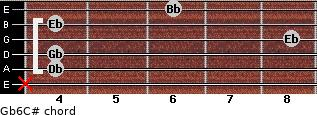 Gb6/C# for guitar on frets x, 4, 4, 8, 4, 6