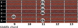 Gb6/Eb for guitar on frets 11, 9, 11, 11, 11, 11