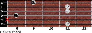 Gb6/Eb for guitar on frets 11, x, 8, 11, 11, 9