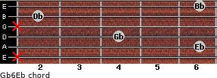 Gb6/Eb for guitar on frets x, 6, 4, x, 2, 6
