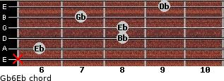 Gb6/Eb for guitar on frets x, 6, 8, 8, 7, 9