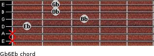 Gb6/Eb for guitar on frets x, x, 1, 3, 2, 2