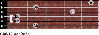Gb6/11 add(m3) guitar chord