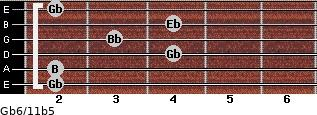 Gb6/11b5 for guitar on frets 2, 2, 4, 3, 4, 2