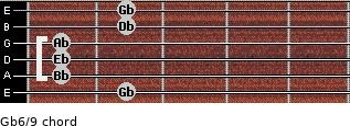 Gb6/9 for guitar on frets 2, 1, 1, 1, 2, 2