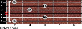 Gb6/9 for guitar on frets 2, 4, x, 3, 4, 2