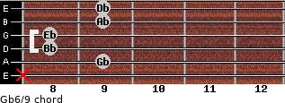 Gb6/9 for guitar on frets x, 9, 8, 8, 9, 9