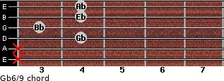 Gb6/9 for guitar on frets x, x, 4, 3, 4, 4