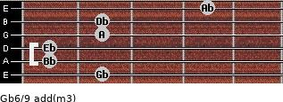 Gb6/9 add(m3) guitar chord