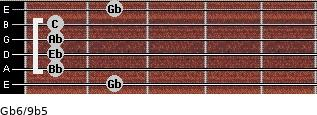 Gb6/9b5 for guitar on frets 2, 1, 1, 1, 1, 2