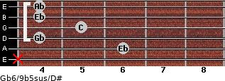 Gb6/9b5sus/D# for guitar on frets x, 6, 4, 5, 4, 4