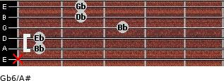 Gb6/A# for guitar on frets x, 1, 1, 3, 2, 2