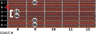Gb6/C# for guitar on frets 9, 9, 8, 8, x, 9