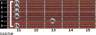 Gb6/D# for guitar on frets 11, 13, 11, 11, 11, 11