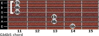 Gb6b5 for guitar on frets 14, 13, 13, 11, 11, 11