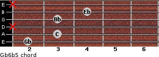 Gb6b5 for guitar on frets 2, 3, x, 3, 4, x