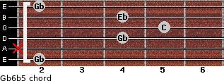 Gb6b5 for guitar on frets 2, x, 4, 5, 4, 2