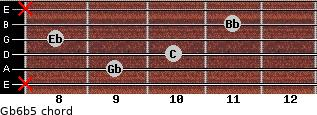 Gb6b5 for guitar on frets x, 9, 10, 8, 11, x