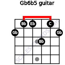 Gb6b5 for guitar on frets 2, 1, 1, 3, 1, 2
